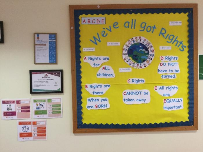 This is our RRSA notice board. We want everyone to know their ABCDE of rights!